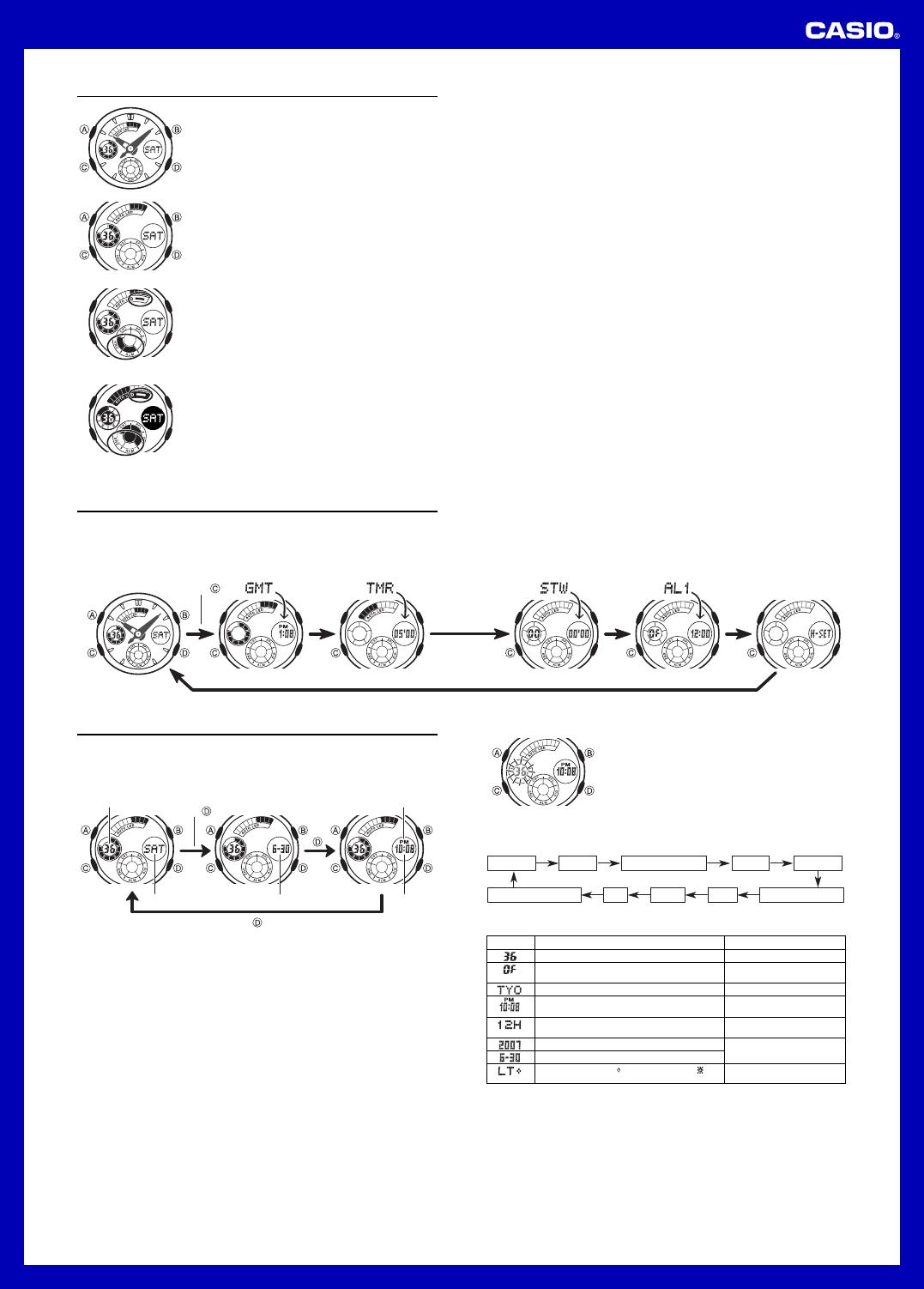 Mode d'emploi Casio AW 590 1A (4 des pages)  GZPx9